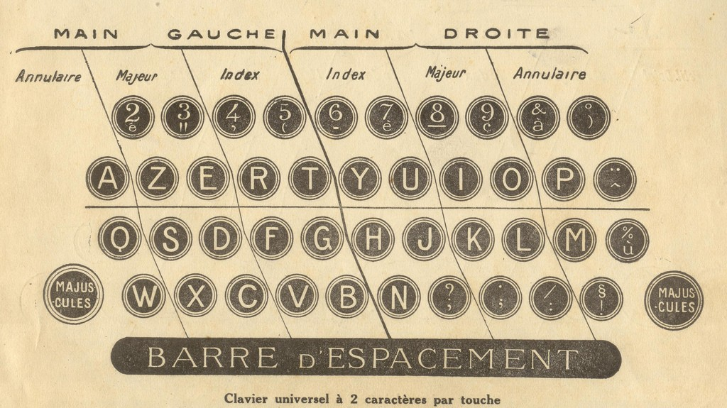 The French Keyboard Gets a Makeover Because the Government Says It's Ruining the Language